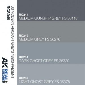 US Modern Aircraft Greys...